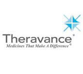 Theravance